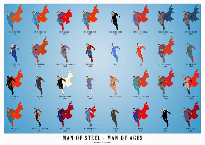 superman-costume-history
