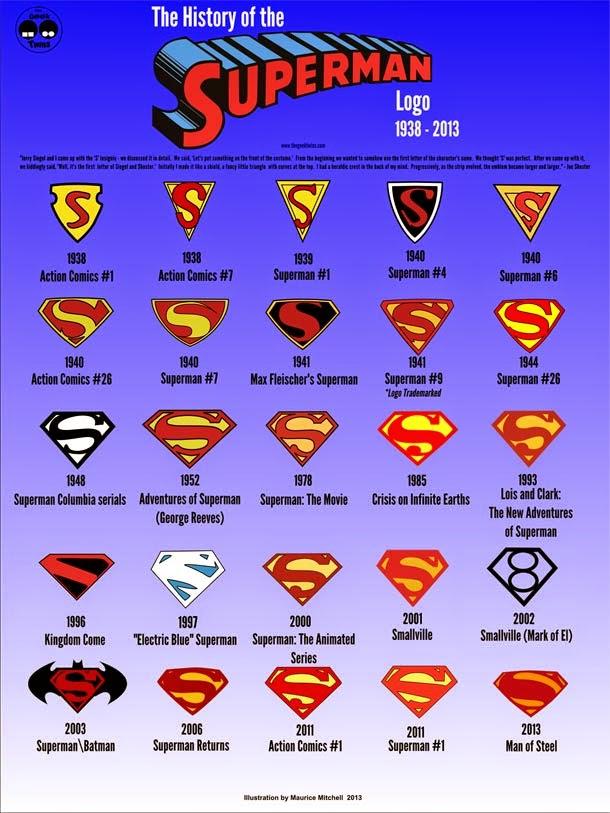 superman-logo-simbolo